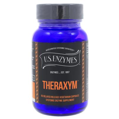 Theraxym product image